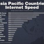 Slow Globe Internet Connection? 6