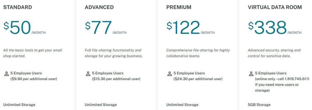 ShareFile pricing