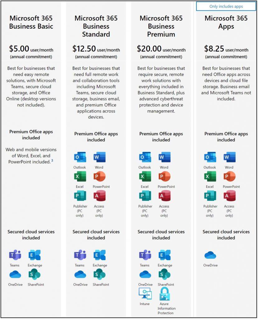 6 Best Alternatives to Microsoft Office 1