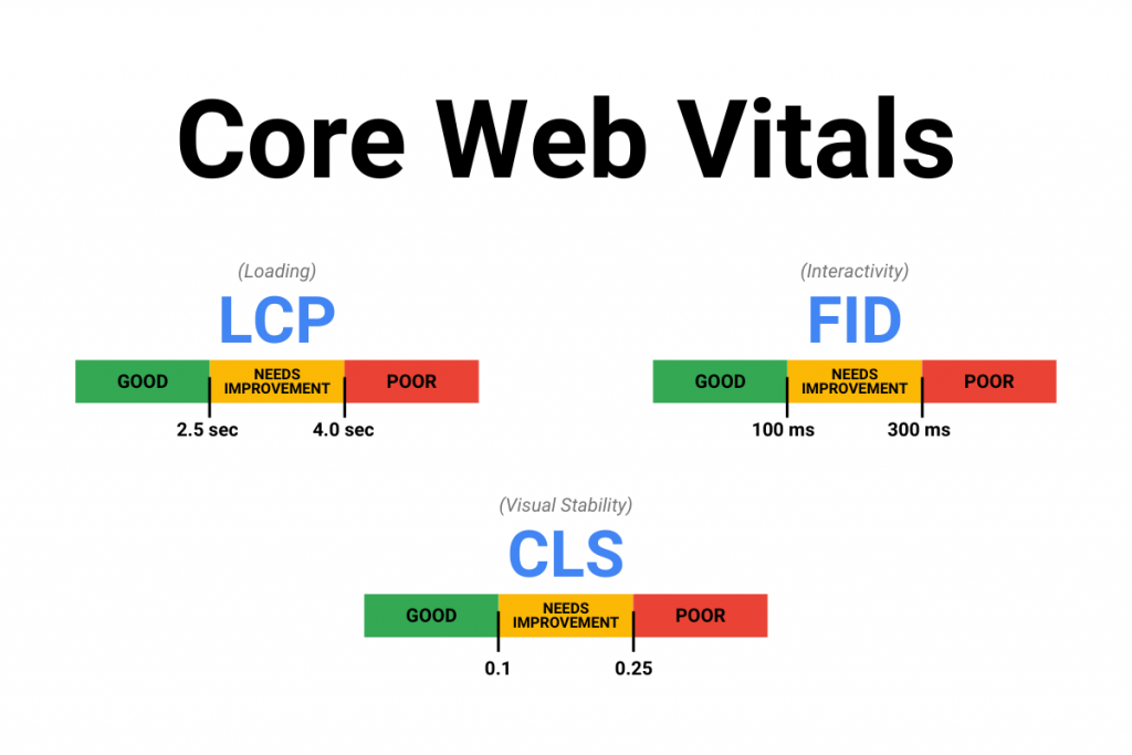 How to Improve Your Website's Page Speed 2